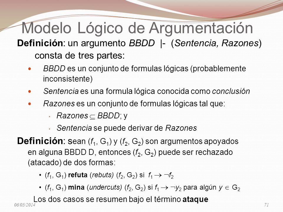 Modelo Lógico de Argumentación Definición: un argumento BBDD |- (Sentencia, Razones) consta de tres partes: BBDD es un conjunto de formulas lógicas (probablemente inconsistente) Sentencia es una formula lógica conocida como conclusión Razones es un conjunto de formulas lógicas tal que: Razones BBDD; y Sentencia se puede derivar de Razones Definición: s ean (f 1, G 1 ) y (f 2, G 2 ) son argumentos apoyados en alguna BBDD D, entonces (f 2, G 2 ) puede ser rechazado (atacado) de dos formas: (f 1, G 1 ) refuta (rebuts) (f 2, G 2 ) si f 1 f 2 (f 1, G 1 ) mina (undercuts) (f 2, G 2 ) si f 1 y 2 para algún y G 2 Los dos casos se resumen bajo el término ataque 06/05/201471