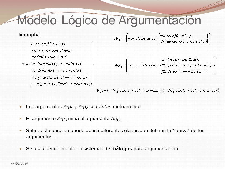 Modelo Lógico de Argumentación Ejemplo: Los argumentos Arg 1 y Arg 2 se refutan mutuamente El argumento Arg 3 mina al argumento Arg 2 Sobre esta base se puede definir diferentes clases que definen la fuerza de los argumentos … Se usa esencialmente en sistemas de diálogos para argumentación 06/05/2014