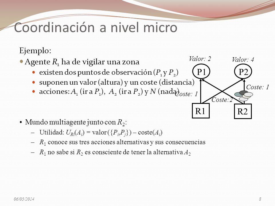 Coordinación a nivel micro Ejemplo: Agente R 1 ha de vigilar una zona existen dos puntos de observación (P 1 y P 2 ) suponen un valor (altura) y un coste (distancia) acciones: A 1 (ir a P 1 ), A 2 (ir a P 2 ) y N (nada) Coste: 1 P1P2 R1 Valor: 2 Valor: 4 Coste:2 Mundo multiagente junto con R 2 : –Utilidad: U Ri (A i ) = valor ({P i,P j }) – coste(A i ) –R 1 conoce sus tres acciones alternativas y sus consecuencias –R 1 no sabe si R 2 es consciente de tener la alternativa A 2 Coste: 1 R2 06/05/20148