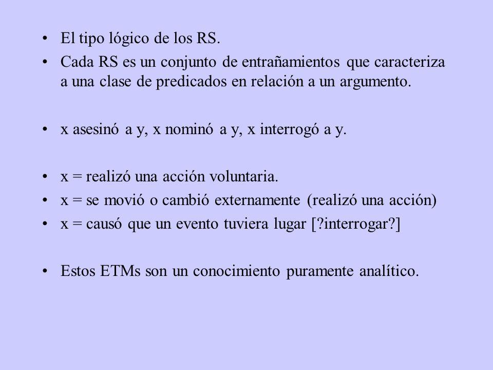 El tipo lógico de los RS. Cada RS es un conjunto de entrañamientos que caracteriza a una clase de predicados en relación a un argumento. x asesinó a y