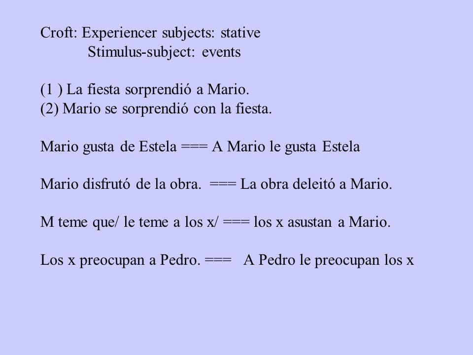 Croft: Experiencer subjects: stative Stimulus-subject: events (1 ) La fiesta sorprendió a Mario. (2) Mario se sorprendió con la fiesta. Mario gusta de