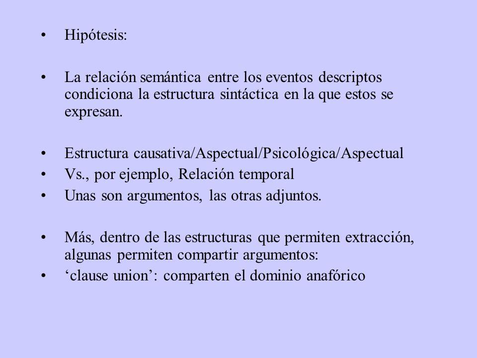 Hipótesis: La relación semántica entre los eventos descriptos condiciona la estructura sintáctica en la que estos se expresan. Estructura causativa/As