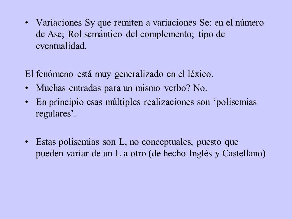 Variaciones Sy que remiten a variaciones Se: en el número de Ase; Rol semántico del complemento; tipo de eventualidad. El fenómeno está muy generaliza