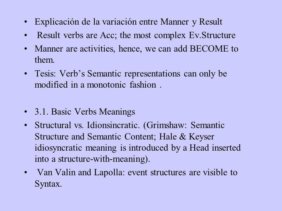 Explicación de la variación entre Manner y Result Result verbs are Acc; the most complex Ev.Structure Manner are activities, hence, we can add BECOME to them.