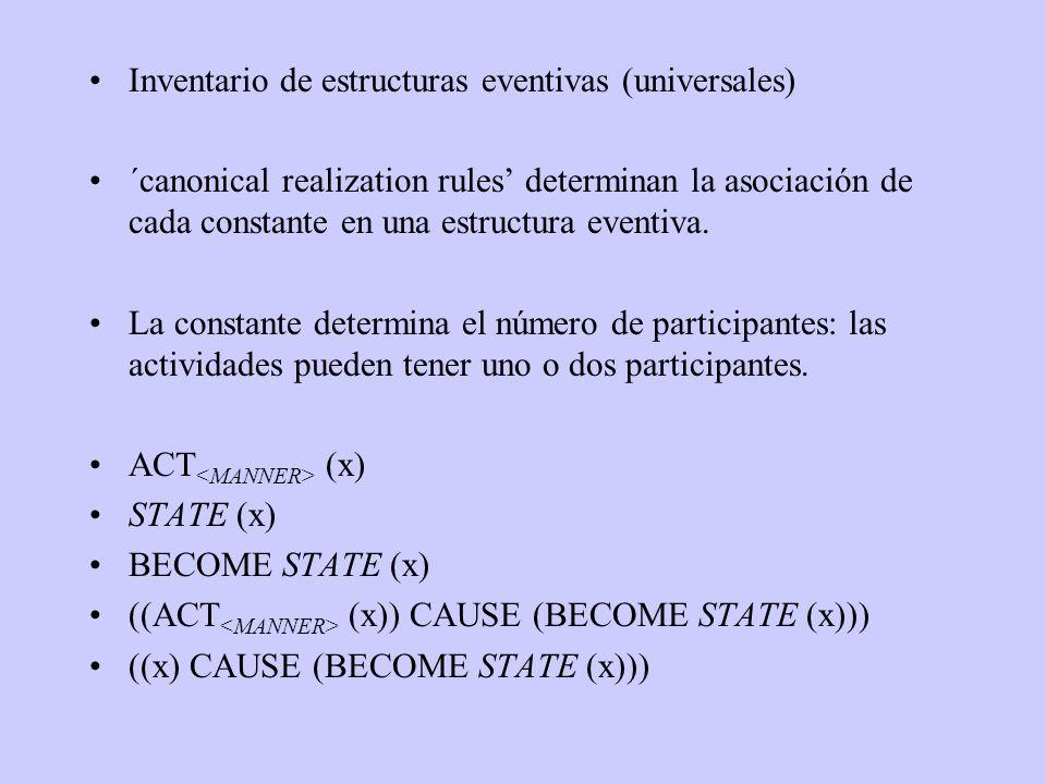 Inventario de estructuras eventivas (universales) ´canonical realization rules determinan la asociación de cada constante en una estructura eventiva.