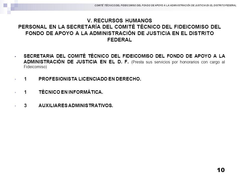 COMITÉ TÉCNICO DEL FIDEICOMISO DEL FONDO DE APOYO A LA ADMINISTRACIÓN DE JUSTICIA EN EL DISTRITO FEDERAL V.