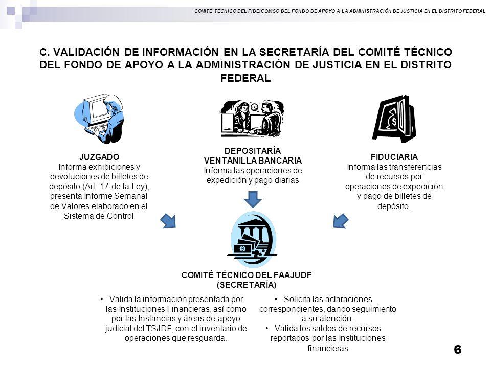 COMITÉ TÉCNICO DEL FIDEICOMISO DEL FONDO DE APOYO A LA ADMINISTRACIÓN DE JUSTICIA EN EL DISTRITO FEDERAL C.
