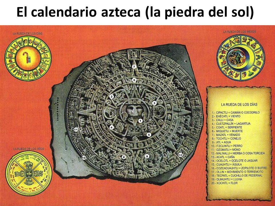 El calendario azteca (la piedra del sol)