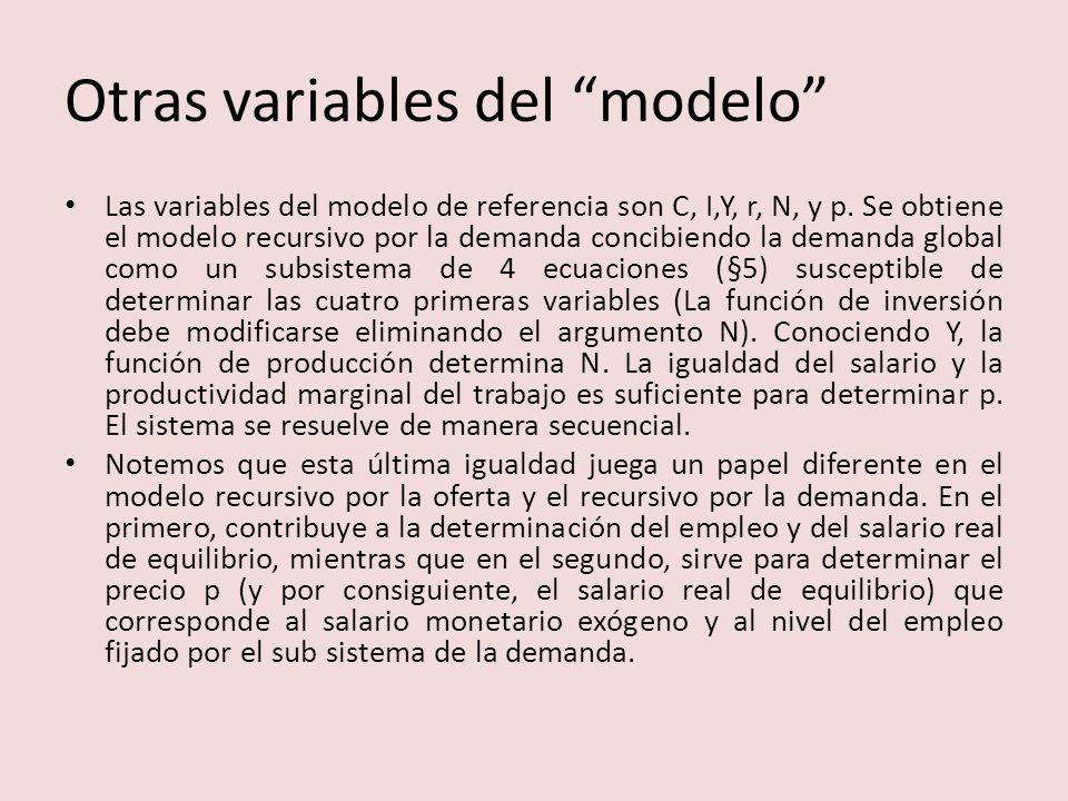 Otras variables del modelo Las variables del modelo de referencia son C, I,Y, r, N, y p. Se obtiene el modelo recursivo por la demanda concibiendo la