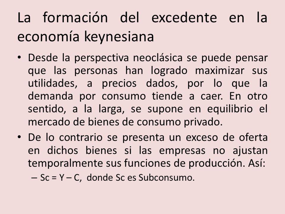 La formación del excedente en la economía keynesiana Desde la perspectiva neoclásica se puede pensar que las personas han logrado maximizar sus utilidades, a precios dados, por lo que la demanda por consumo tiende a caer.