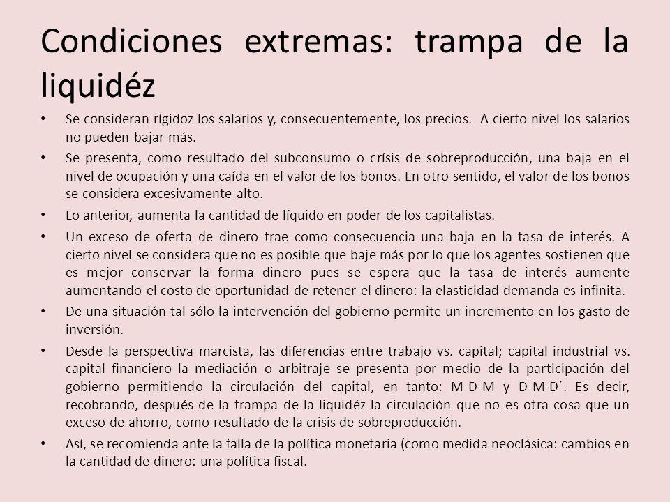 Condiciones extremas: trampa de la liquidéz Se consideran rígidoz los salarios y, consecuentemente, los precios.