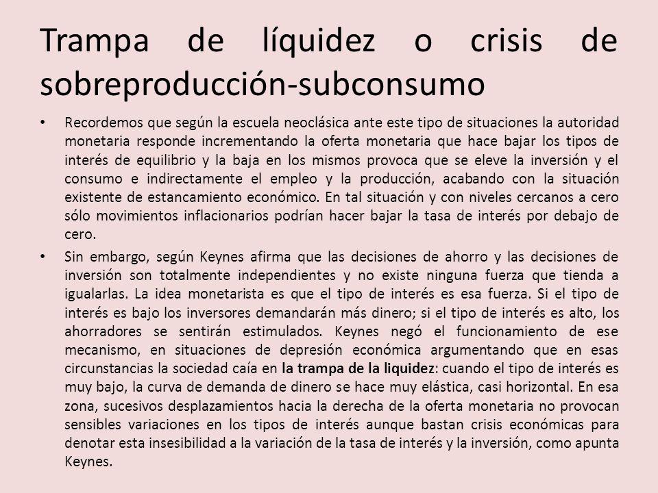 Trampa de líquidez o crisis de sobreproducción-subconsumo Recordemos que según la escuela neoclásica ante este tipo de situaciones la autoridad moneta