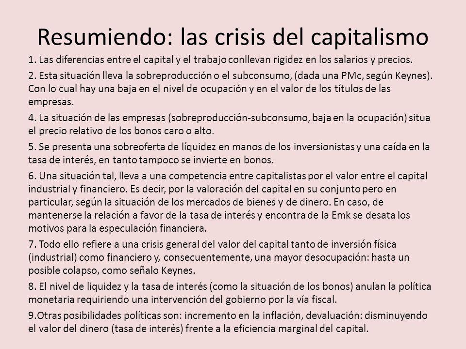 Resumiendo: las crisis del capitalismo 1. Las diferencias entre el capital y el trabajo conllevan rigidez en los salarios y precios. 2. Esta situación