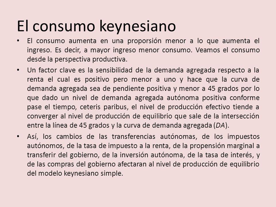 El consumo keynesiano El consumo aumenta en una proporsión menor a lo que aumenta el ingreso. Es decir, a mayor ingreso menor consumo. Veamos el consu
