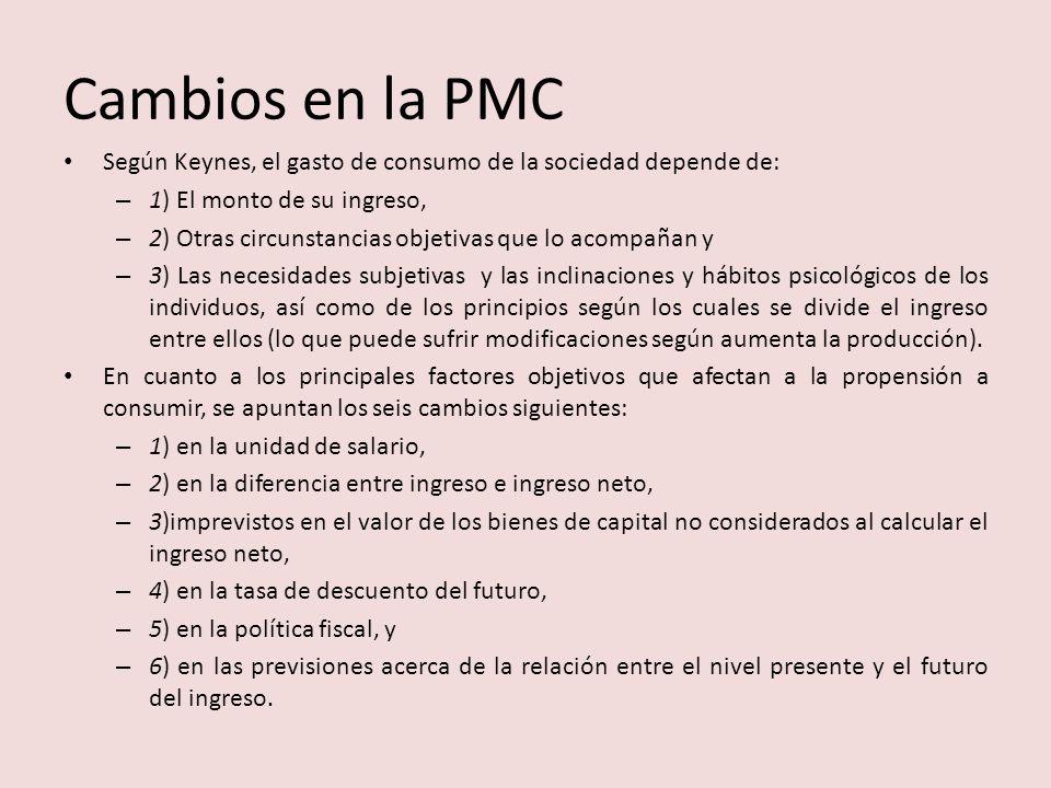 Cambios en la PMC Según Keynes, el gasto de consumo de la sociedad depende de: – 1) El monto de su ingreso, – 2) Otras circunstancias objetivas que lo