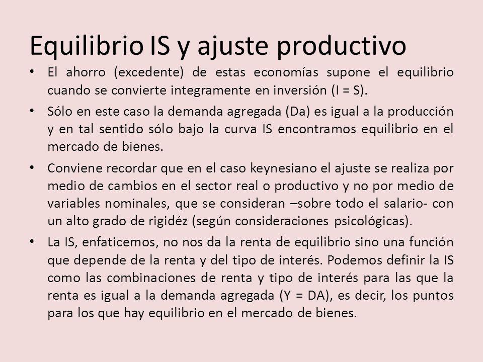 Equilibrio IS y ajuste productivo El ahorro (excedente) de estas economías supone el equilibrio cuando se convierte integramente en inversión (I = S).