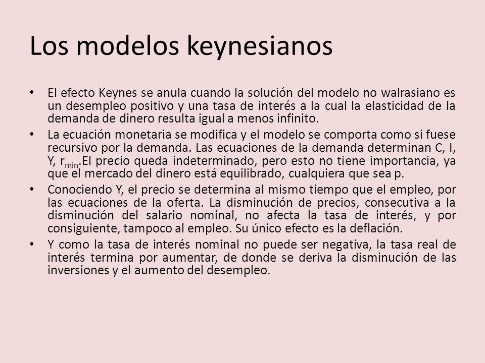 Los modelos keynesianos El efecto Keynes se anula cuando la solución del modelo no walrasiano es un desempleo positivo y una tasa de interés a la cual