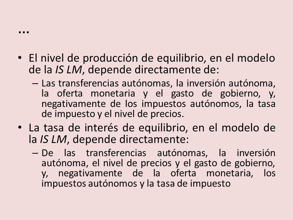 … El nivel de producción de equilibrio, en el modelo de la IS LM, depende directamente de: – Las transferencias autónomas, la inversión autónoma, la oferta monetaria y el gasto de gobierno, y, negativamente de los impuestos autónomos, la tasa de impuesto y el nivel de precios.