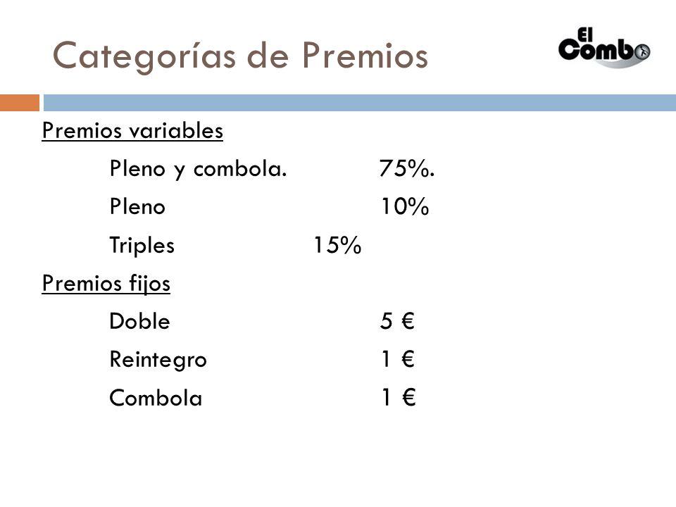 Categorías de Premios Premios variables Pleno y combola. 75%. Pleno10% Triples15% Premios fijos Doble5 Reintegro1 Combola 1