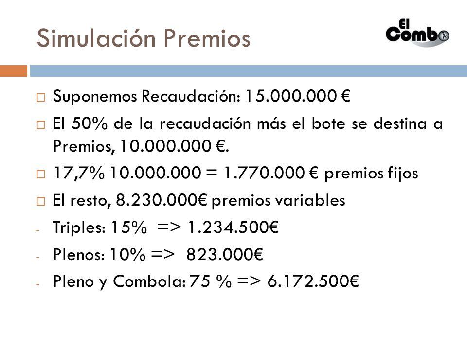 Simulación Premios Suponemos Recaudación: 15.000.000 El 50% de la recaudación más el bote se destina a Premios, 10.000.000. 17,7% 10.000.000 = 1.770.0