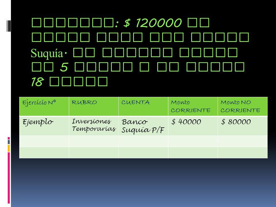 Ejemplo : $ 120000 en plazo fijo del Banco Suquía.