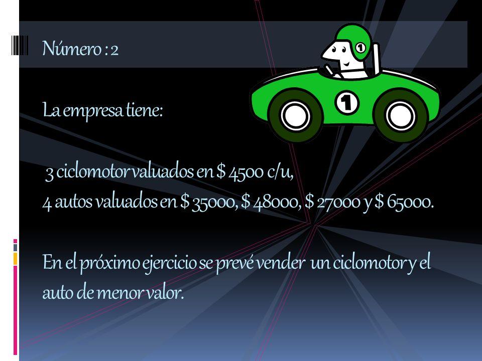 Número : 2 La empresa tiene: 3 ciclomotor valuados en $ 4500 c/u, 4 autos valuados en $ 35000, $ 48000, $ 27000 y $ 65000.