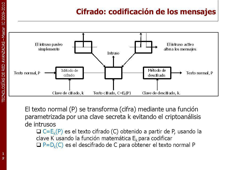 TECNOLOGÍAS DE RED AVANZADAS – Master IC 2009-2010 Cifrado: codificación de los mensajes 12 El texto normal (P) se transforma (cifra) mediante una fun