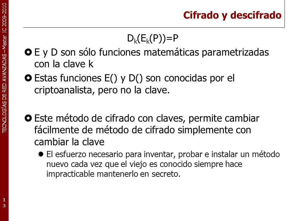 TECNOLOGÍAS DE RED AVANZADAS – Master IC 2009-2010 Cifrado y descifrado D k (E k (P))=P E y D son sólo funciones matemáticas parametrizadas con la cla