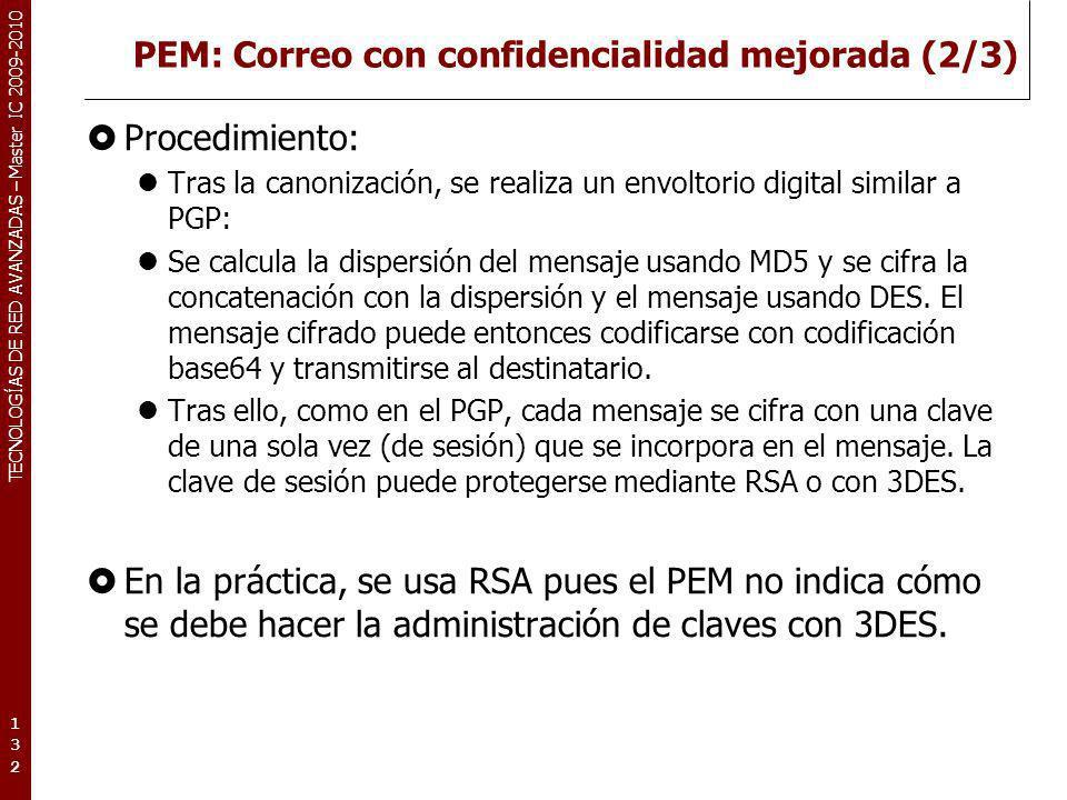 TECNOLOGÍAS DE RED AVANZADAS – Master IC 2009-2010 PEM: Correo con confidencialidad mejorada (2/3) Procedimiento: Tras la canonización, se realiza un