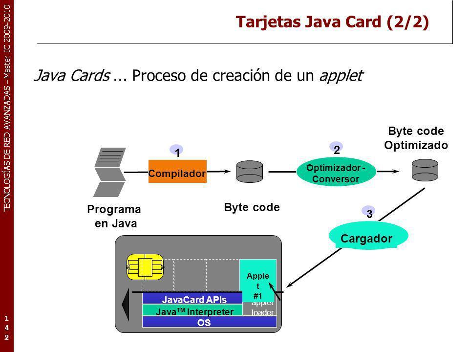 TECNOLOGÍAS DE RED AVANZADAS – Master IC 2009-2010 Tarjetas Java Card (2/2) Java Cards... Proceso de creación de un applet 142142142 Byte code Optimiz