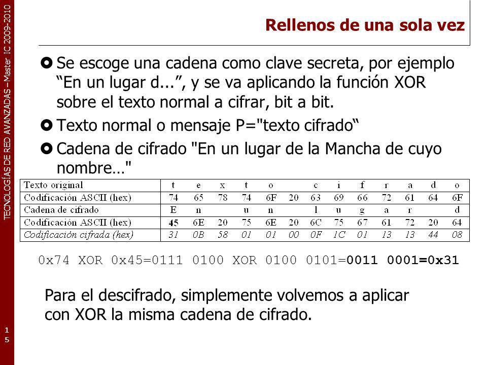 TECNOLOGÍAS DE RED AVANZADAS – Master IC 2009-2010 Rellenos de una sola vez Se escoge una cadena como clave secreta, por ejemplo En un lugar d..., y s