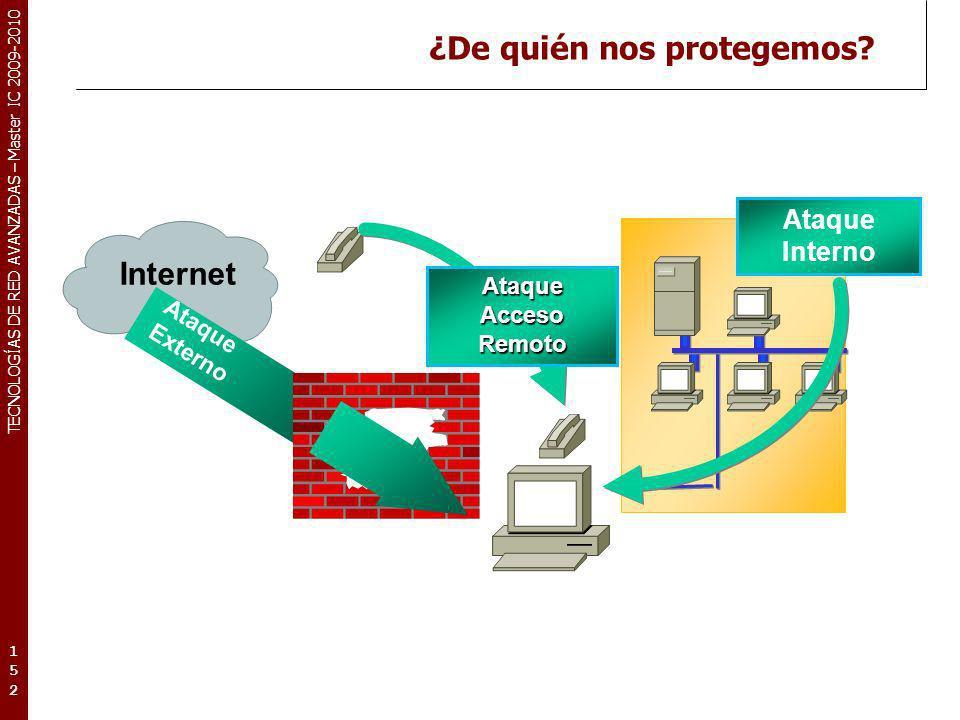 TECNOLOGÍAS DE RED AVANZADAS – Master IC 2009-2010 ¿De quién nos protegemos? 152152152 Ataque Externo Internet Ataque Interno AtaqueAccesoRemoto