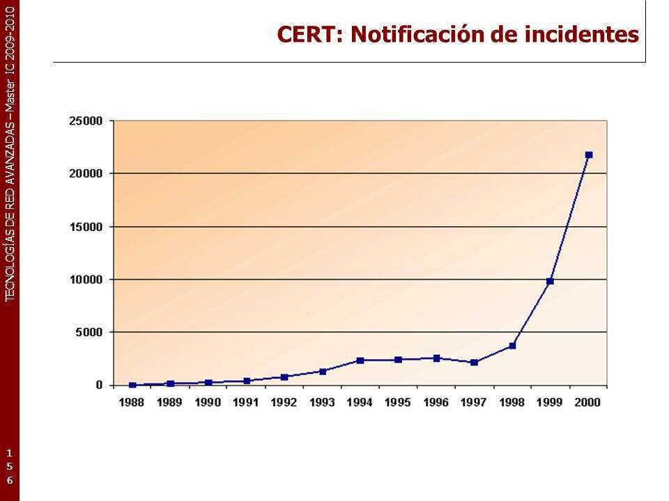 TECNOLOGÍAS DE RED AVANZADAS – Master IC 2009-2010 CERT: Notificación de incidentes 156156156