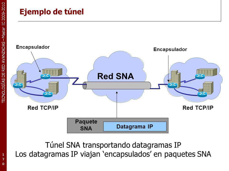 TECNOLOGÍAS DE RED AVANZADAS – Master IC 2009-2010 170170170 Red SNA Ejemplo de túnel Red TCP/IP Túnel SNA transportando datagramas IP Los datagramas