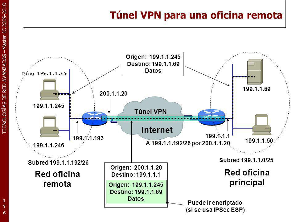 TECNOLOGÍAS DE RED AVANZADAS – Master IC 2009-2010 Túnel VPN para una oficina remota 176176176 199.1.1.69 Túnel VPN Internet Red oficina remota Red of