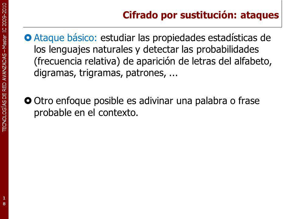 TECNOLOGÍAS DE RED AVANZADAS – Master IC 2009-2010 Cifrado por sustitución: ataques Ataque básico: estudiar las propiedades estadísticas de los lengua