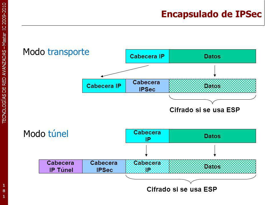 TECNOLOGÍAS DE RED AVANZADAS – Master IC 2009-2010 Encapsulado de IPSec 181181181 Datos Cabecera IP Cabecera IPSec Cabecera IP Túnel Datos Cabecera IP