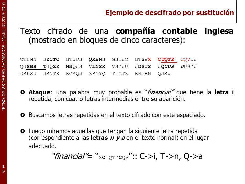 TECNOLOGÍAS DE RED AVANZADAS – Master IC 2009-2010 Ejemplo de descifrado por sustitución Texto cifrado de una compañía contable inglesa (mostrado en b