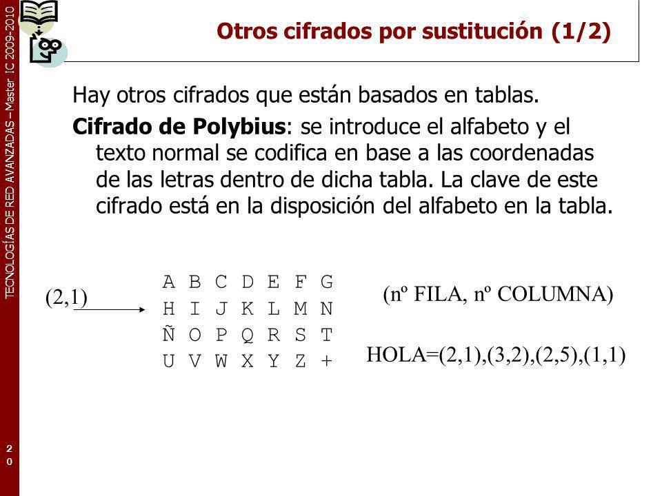 TECNOLOGÍAS DE RED AVANZADAS – Master IC 2009-2010 Otros cifrados por sustitución (1/2) Hay otros cifrados que están basados en tablas. Cifrado de Pol