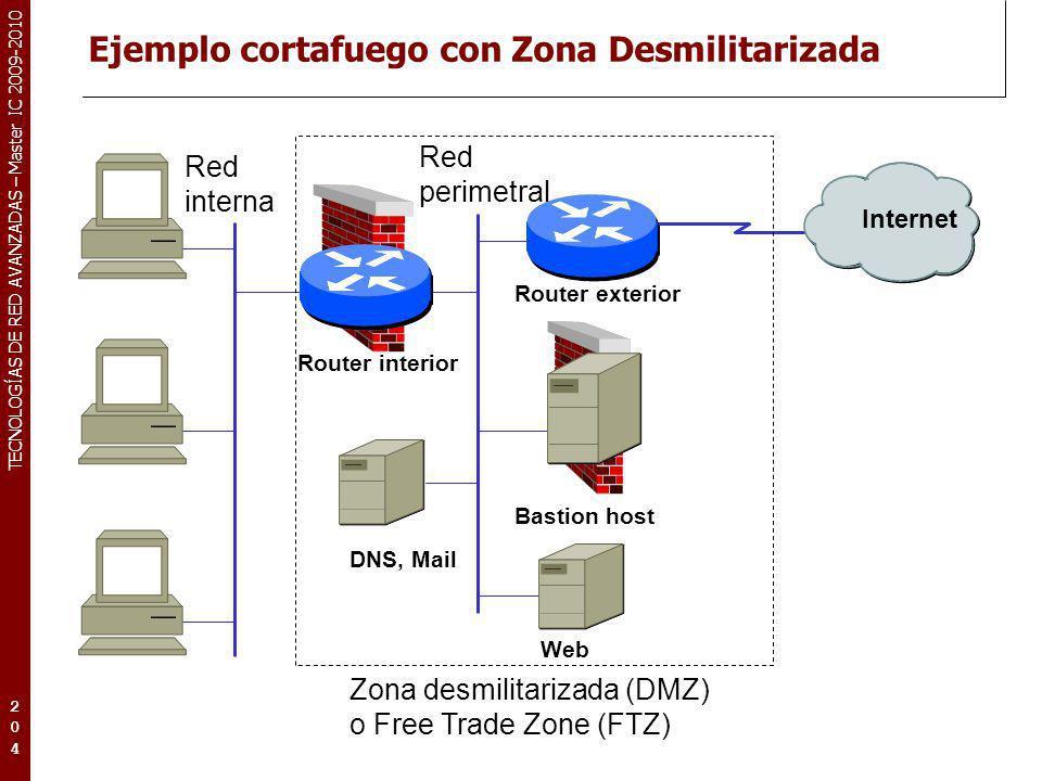 TECNOLOGÍAS DE RED AVANZADAS – Master IC 2009-2010 204204204 Zona desmilitarizada (DMZ) o Free Trade Zone (FTZ) Red interna Router interior Internet R