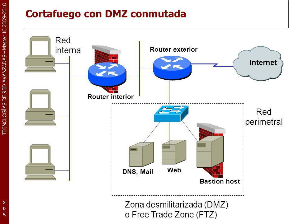 TECNOLOGÍAS DE RED AVANZADAS – Master IC 2009-2010 205205205 Red interna Router interior Internet Router exterior Bastion host Zona desmilitarizada (D