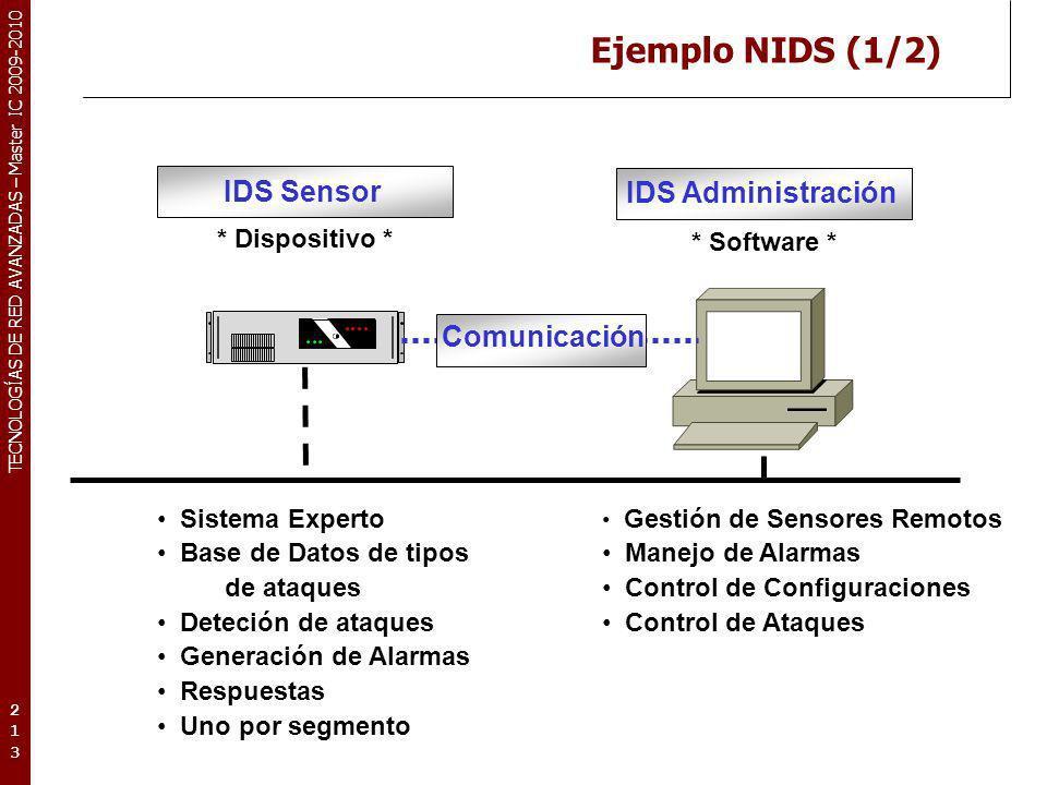 TECNOLOGÍAS DE RED AVANZADAS – Master IC 2009-2010 Ejemplo NIDS (1/2) 213213213 Gestión de Sensores Remotos Manejo de Alarmas Control de Configuracion