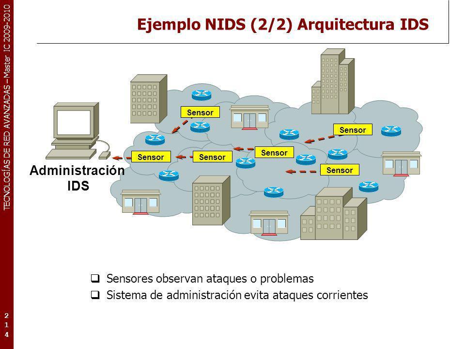TECNOLOGÍAS DE RED AVANZADAS – Master IC 2009-2010 Ejemplo NIDS (2/2) Arquitectura IDS 214214214 Sensores observan ataques o problemas Sistema de admi