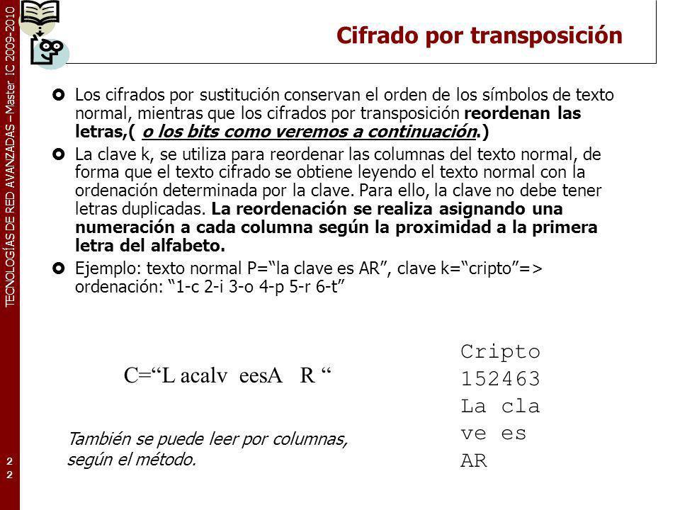 TECNOLOGÍAS DE RED AVANZADAS – Master IC 2009-2010 Cifrado por transposición Los cifrados por sustitución conservan el orden de los símbolos de texto