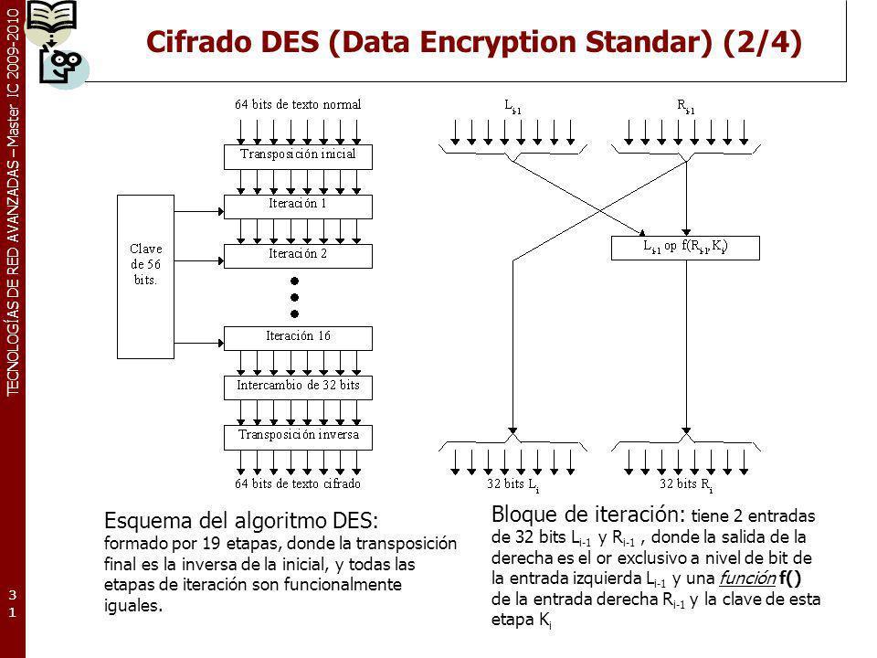 TECNOLOGÍAS DE RED AVANZADAS – Master IC 2009-2010 Cifrado DES (Data Encryption Standar) (2/4)31 Esquema del algoritmo DES: formado por 19 etapas, don
