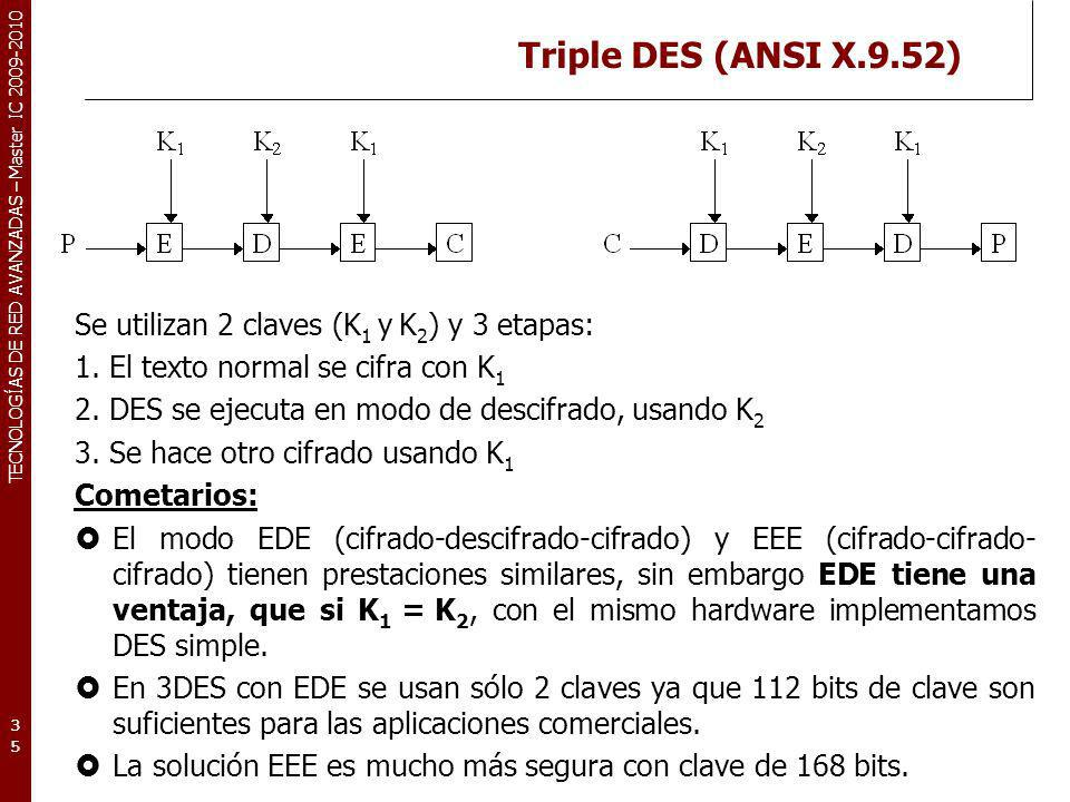 TECNOLOGÍAS DE RED AVANZADAS – Master IC 2009-2010 Triple DES (ANSI X.9.52) Se utilizan 2 claves (K 1 y K 2 ) y 3 etapas: 1. El texto normal se cifra