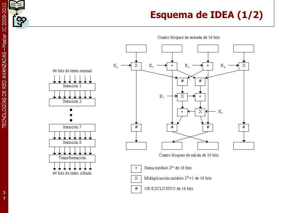TECNOLOGÍAS DE RED AVANZADAS – Master IC 2009-2010 Esquema de IDEA (1/2) 37