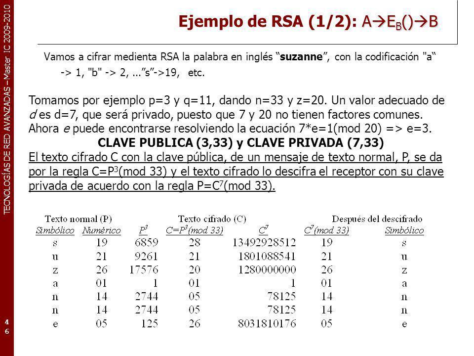 TECNOLOGÍAS DE RED AVANZADAS – Master IC 2009-2010 A E B () B Ejemplo de RSA (1/2): A E B () B Vamos a cifrar medienta RSA la palabra en inglés suzann