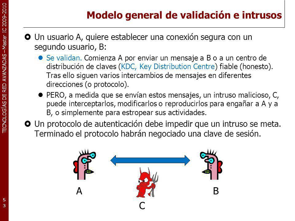 TECNOLOGÍAS DE RED AVANZADAS – Master IC 2009-2010 Modelo general de validación e intrusos Un usuario A, quiere establecer una conexión segura con un