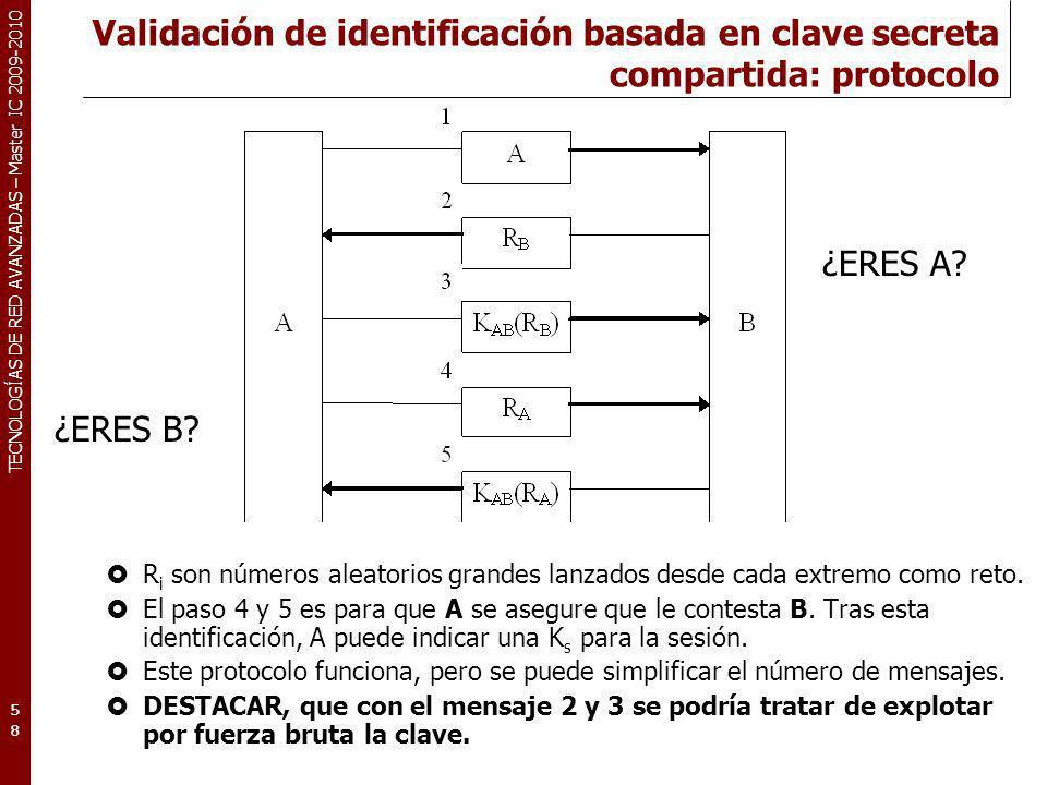 TECNOLOGÍAS DE RED AVANZADAS – Master IC 2009-2010 Validación de identificación basada en clave secreta compartida: protocolo 58 R i son números aleat